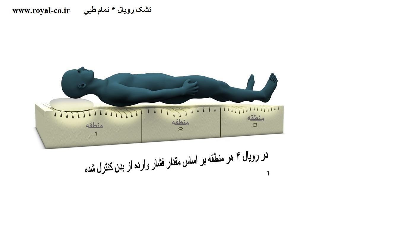تشک فول طبی الترا (رویال4)